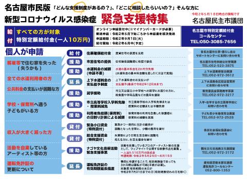 名古屋民主プレス緊急支援特集